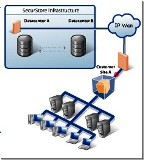 securstore-how-it-works02